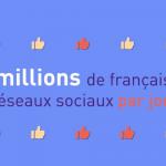 digital-video-reseaux-sociaux-2020